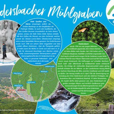 Infotafeln für Wanderweg BlaueLinie Goldlauter-Heidersbach: Heidersbacher Mühlgraben (Grafikdesign: design.akut.zone 2020/21)